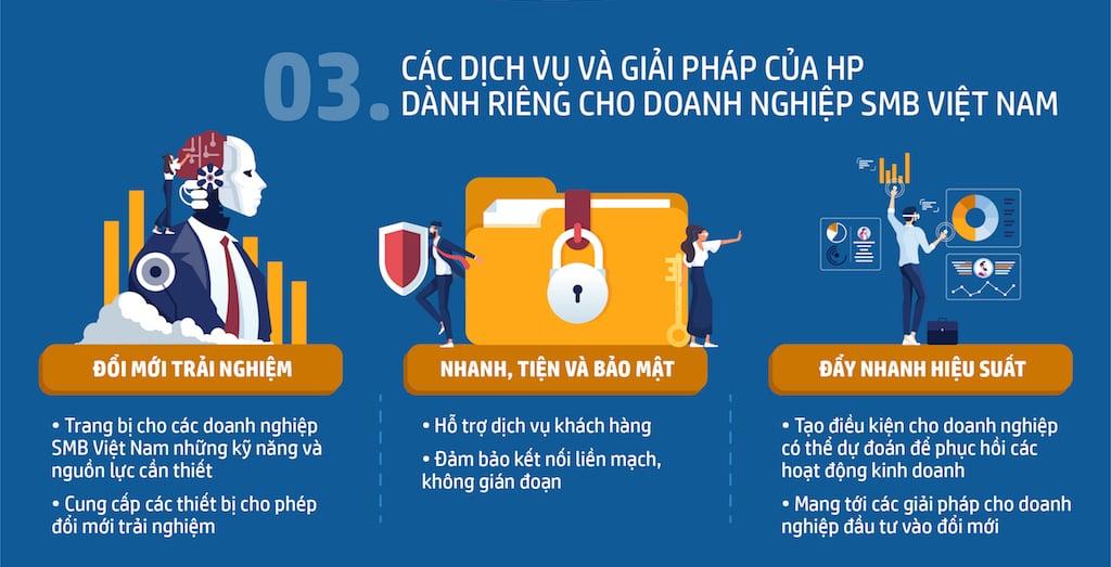 Nghiên cứu từ HP: các SMB tại Việt Nam lạc quan về phục hồi kinh tế hậu COVID-19