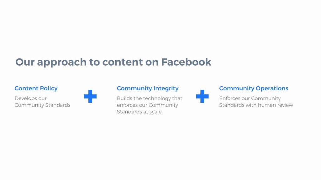 Facebook áp dụng AI giải quyết nội dung xấu độc