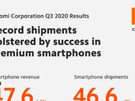Quý 3 / 2020 Xiaomi ghi nhận nhiều cột mốc nổi bật
