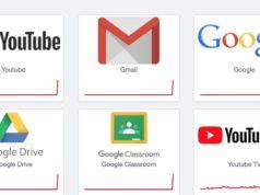Google bị sự cố gián đoạn dịch vụ trên toàn cầu