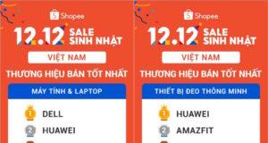 Huawei gặt hái thành tích cao trong dịp lễ hội mua sắm 12.12 trên Shopee và Lazada