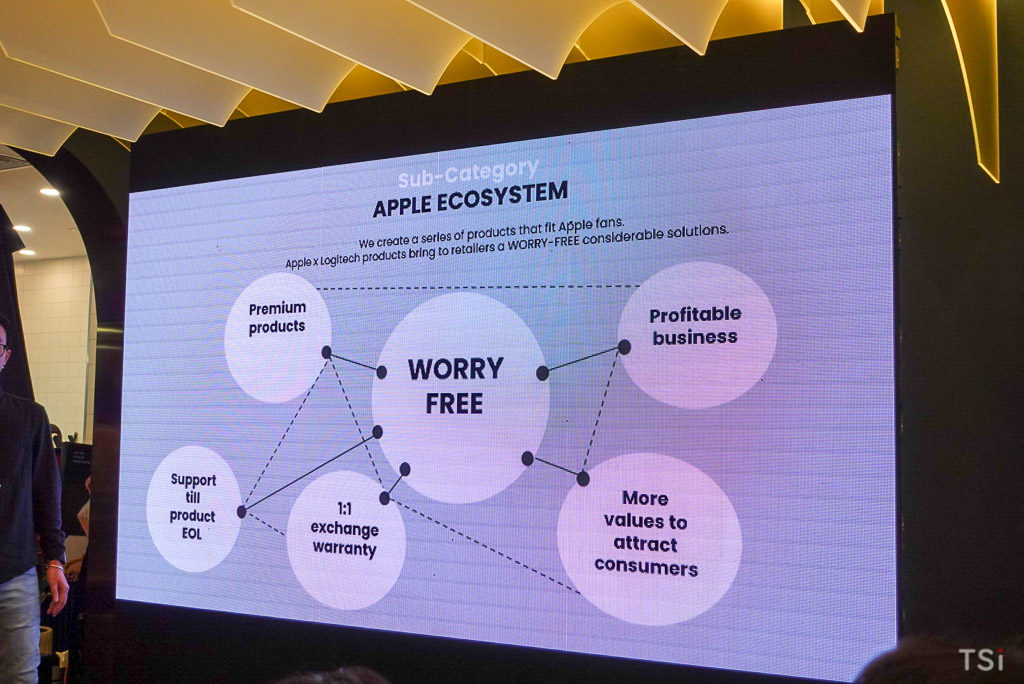 Logitech lên kệ những phụ kiện cho hệ sinh thái Apple
