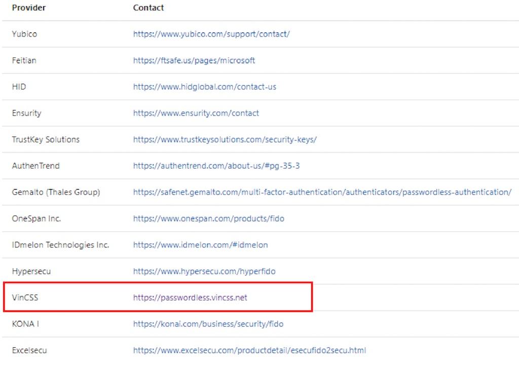 Microsoft khuyến nghị dùng khóa xác thực mạnh của VinGroup