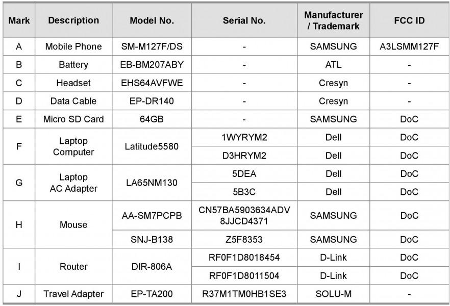 Samsung Galaxy M12 sẽ có pin 6.000 mAh, màn hình giọt nước 6,5 inch và cụm 4 camera sau