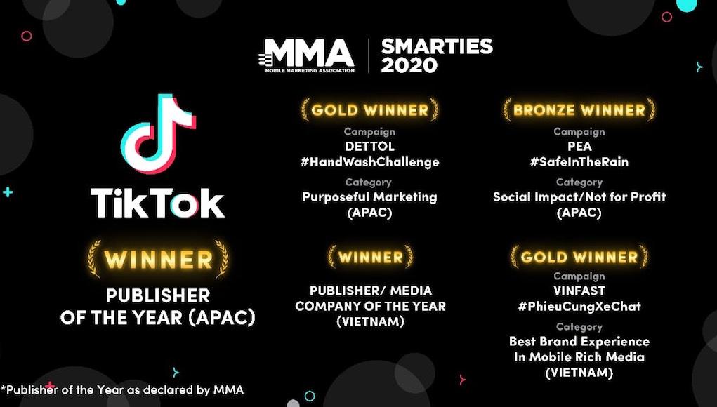 TikTok thắng lớn tại giải SMARTIES 2020
