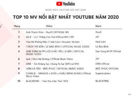 Video hướng dẫn phòng chống COVID-19 của Bộ Y Tế lọt Top 10 video nổi bật của năm