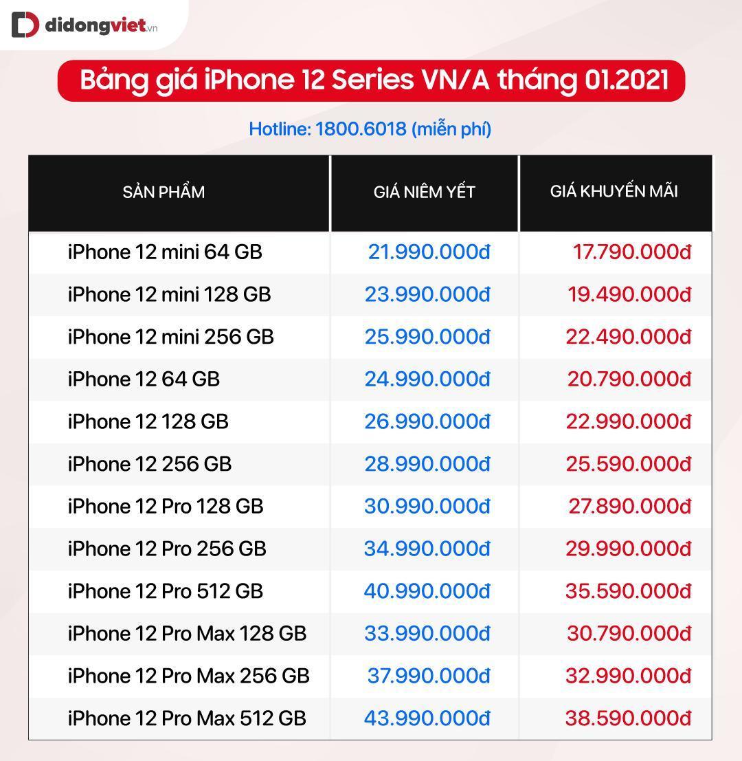 Bảng giá iPhone ngày 29/01 - iPhone 12 Pro Max giảm 5,4 triệu, iPhone Xs chỉ còn 10,59 triệu