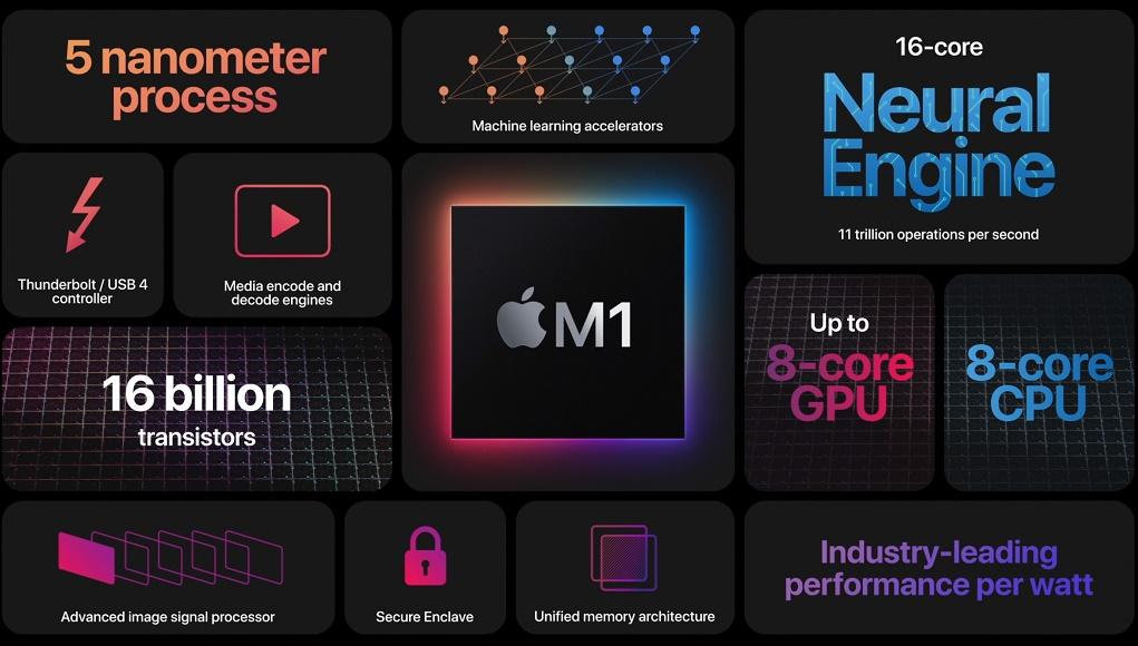 Cựu kỹ sư Apple tiết lộ dự án phát triển chip M1 đã bắt đầu từ 10 năm trước