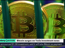 Tesla đầu tư vào Bitcoin 1,5 tỉ USD, đẩy giá tiền điện tử này lên mức kỷ lục