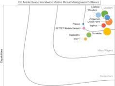 IDC MarketScape: Kasperky đứng đầu thị trường Endpoint Detection and Response