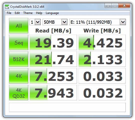 10 công cụ miễn phí giúp kiểm tra tốc độ ổ Flash USB