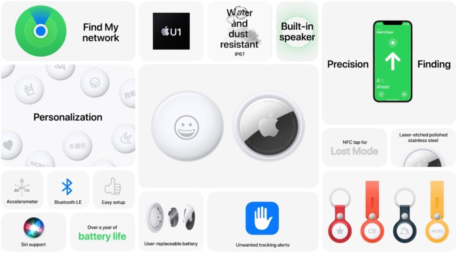 Apple đã công bố những gì tại sự kiện 'Spring Loaded'?