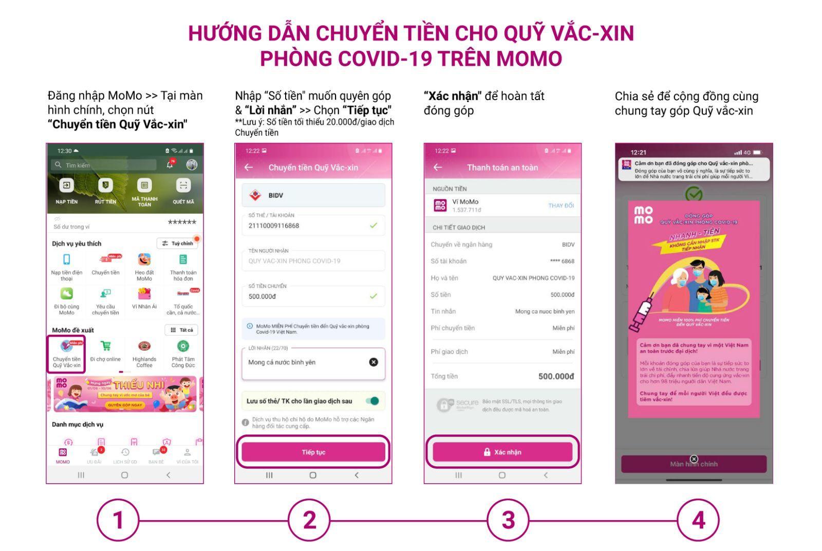 MoMo miễn phí Chuyển tiền đến Quỹ vắc-xin phòng Covid-19 Việt Nam