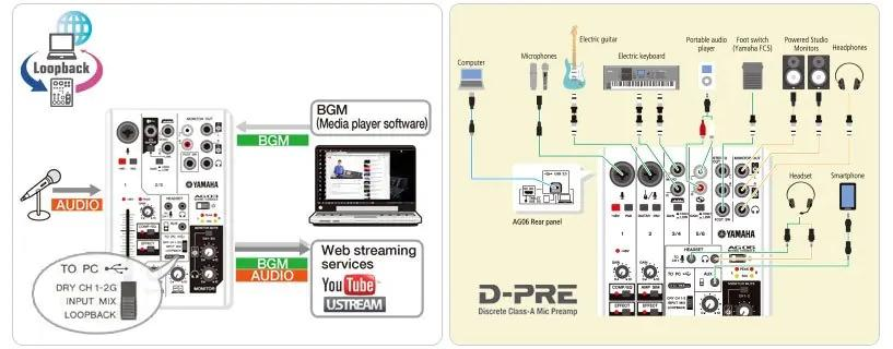 Yamaha giới thiệu 2 sản phẩm livestream chuyên nghiệp cho người mới bắt đầu
