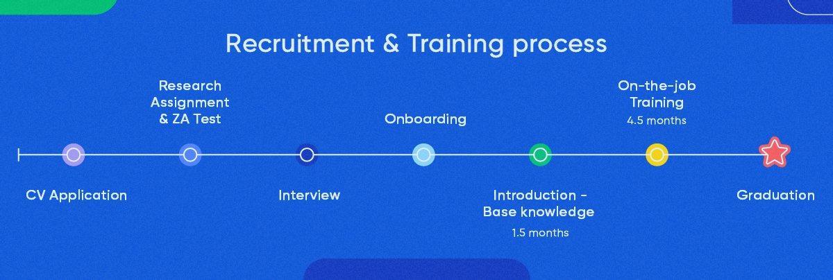 Cơ hội cho tài năng trẻ gia nhập đội ngũ phát triển sản phẩm tại Zalo