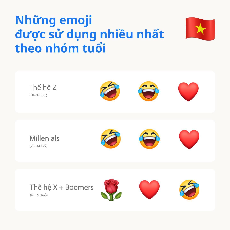 Facebook mang biểu tượng 'Cảm xúc âm thanh' nhân Ngày biểu tượng cảm xúc Thế giới