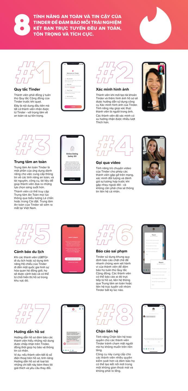 Giữ an toàn cùng các tính năng trên Tinder khi xây dựng những kết nối mới