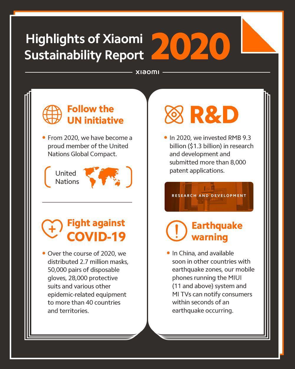 Xiaomi công bố Báo cáo Bền vững năm 2020