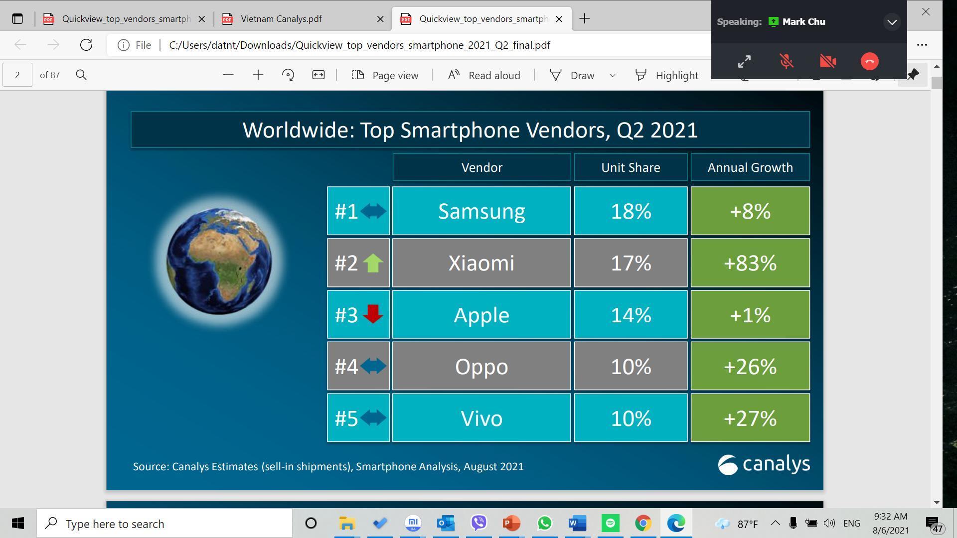 Xiaomi vững vàng tăng trưởng tại thị trường Việt Nam trong Quý 2 năm 2021