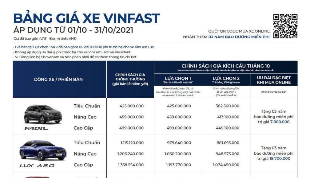 VinFast công bố kết quả kinh doanh ô tô tháng 9.2021