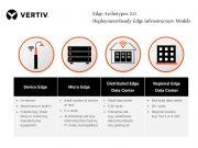 Nghiên cứu từ Vertiv giúp xác định các Mô hình chuẩn cho việc Triển khai Cơ sở hạ tầng mạng biên