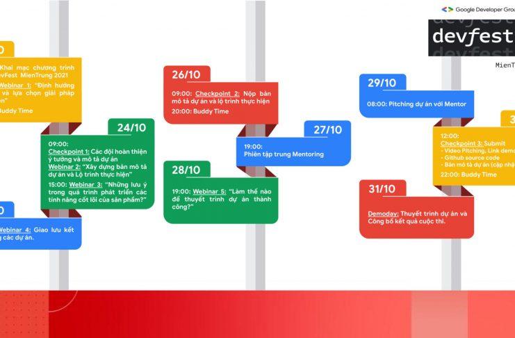 34 đội trải qua 168 giờ đua không ngừng nghỉ tại cuộc thi Hackathon GDG DevFest MienTrung 2021